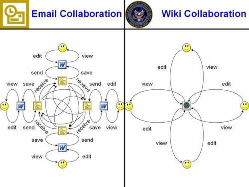 wiki_collaboration2